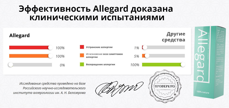 merevedés és borzzsír)