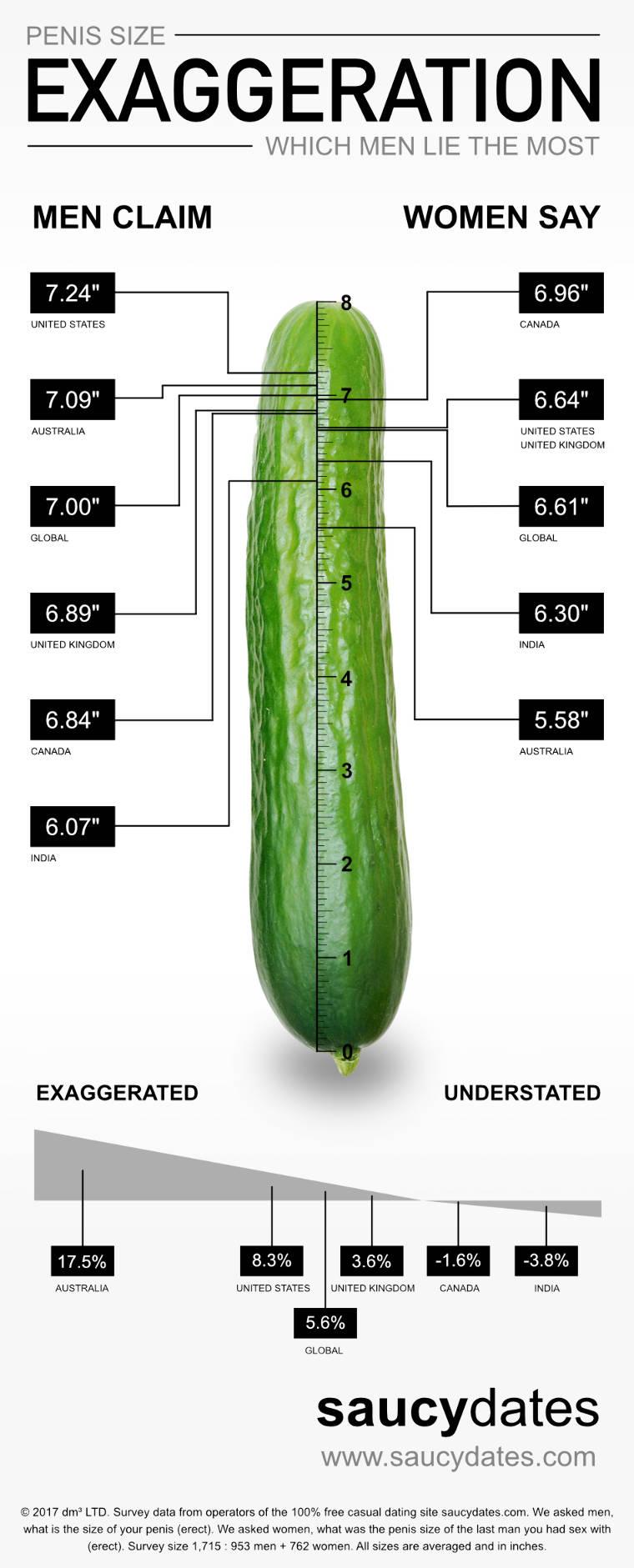 Plázs: Kiderült, hogy mekkora az átlagos pénisz   magneses-ekszer.hu