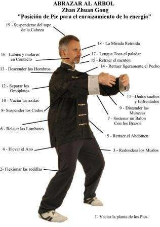 Qigong gyakorlatok prosztatitisz kezelésére