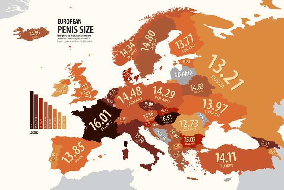 átlagos péniszméret cm)