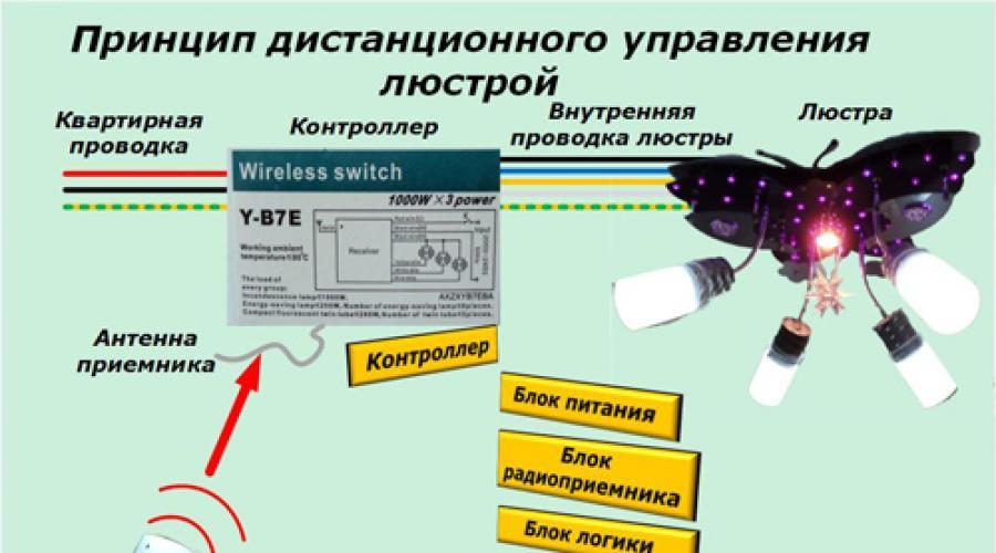 Barkácsolás javítása)