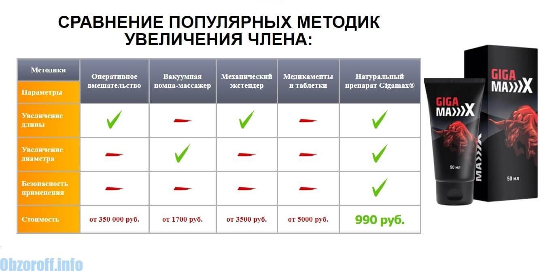 krém az erekció javítására)