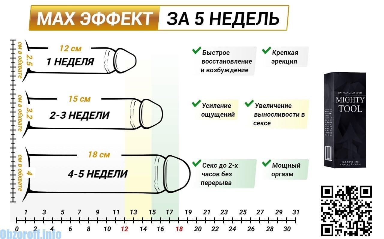 a pénisz mérete és vastagsága)
