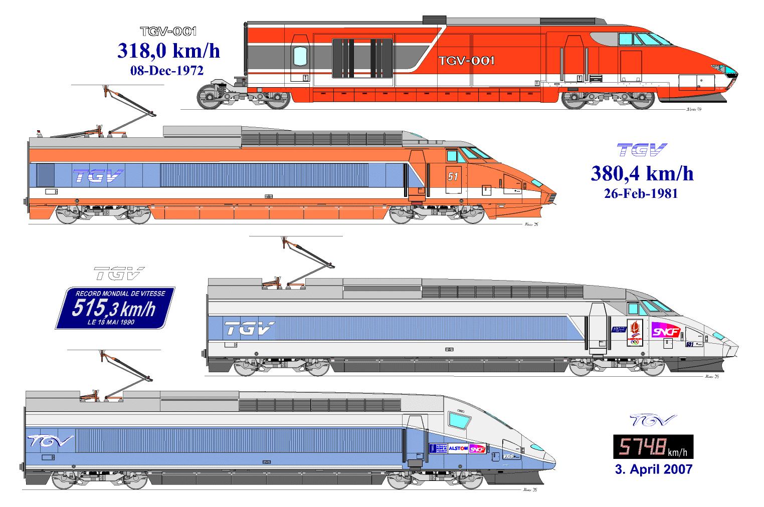 vonat felállítása)