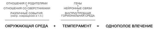 vkontakte erekció)