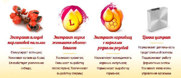 hogy csökkentse a pénisz érzékenységét)